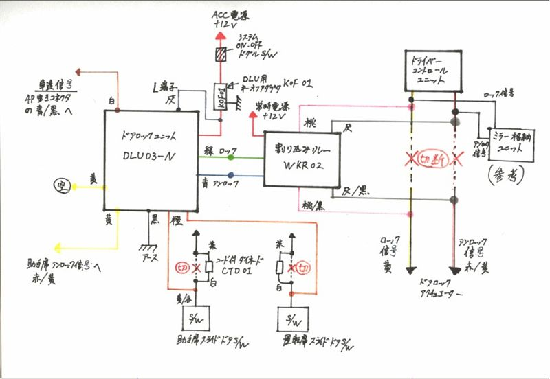 nissan elgrand e50 radio wiring diagram: exciting nissan elgrand e51 wiring  diagram photos - best