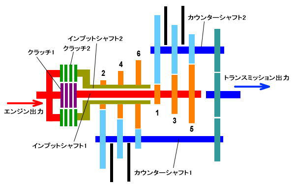 カレンダー カレンダー 2014 無料 シンプル : DCTの信頼性|ボルボで ...