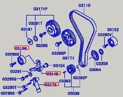 コルトプラスRAタイミングベルト交換(4G15T)