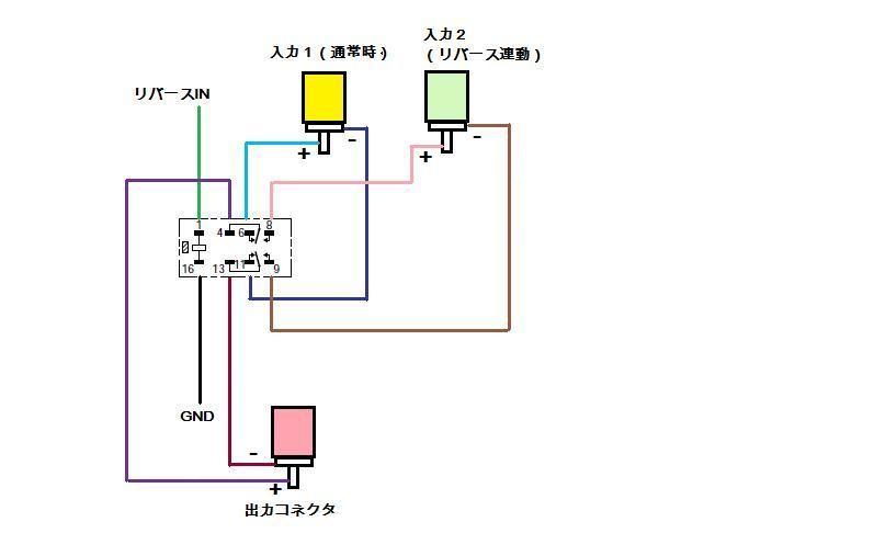 自作 リバース連動AVセレクター